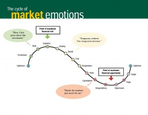 Market_Emotions
